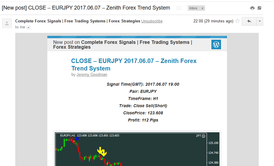 Binary options live signals bolsas