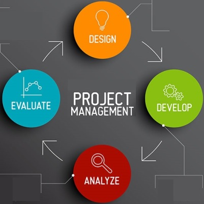 Successful Project Management Basics \u2013 Compliance Trainings
