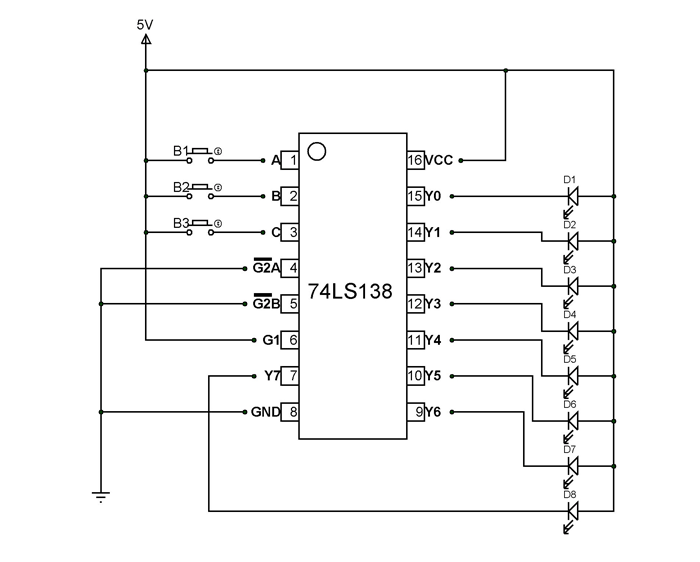 the 3 to 8 decoder ic 74138 is as shown