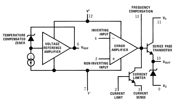 block diagram of shunt voltage regulator