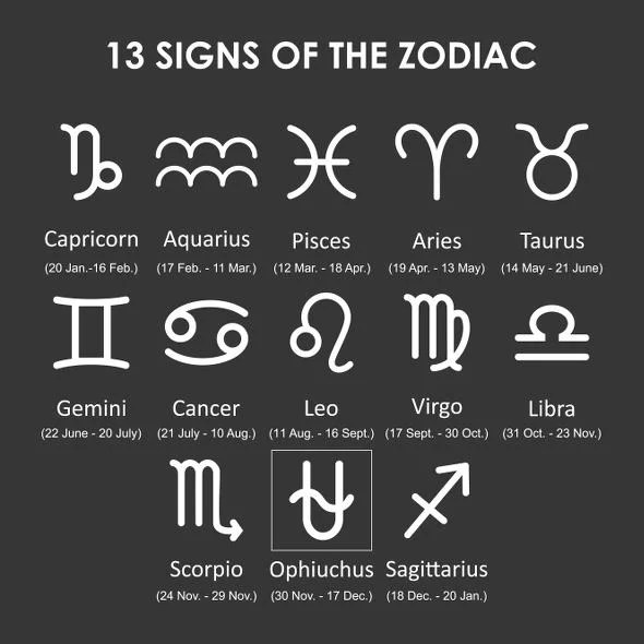 No, NASA didn\u0027t change your astrological sign