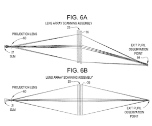 A Gabor superlens scanning system. In the bottom figure, the optical axis of the two lens arrays is aligned, in the top figure, the axis are misaligned, and the exit pupil image is shifted.