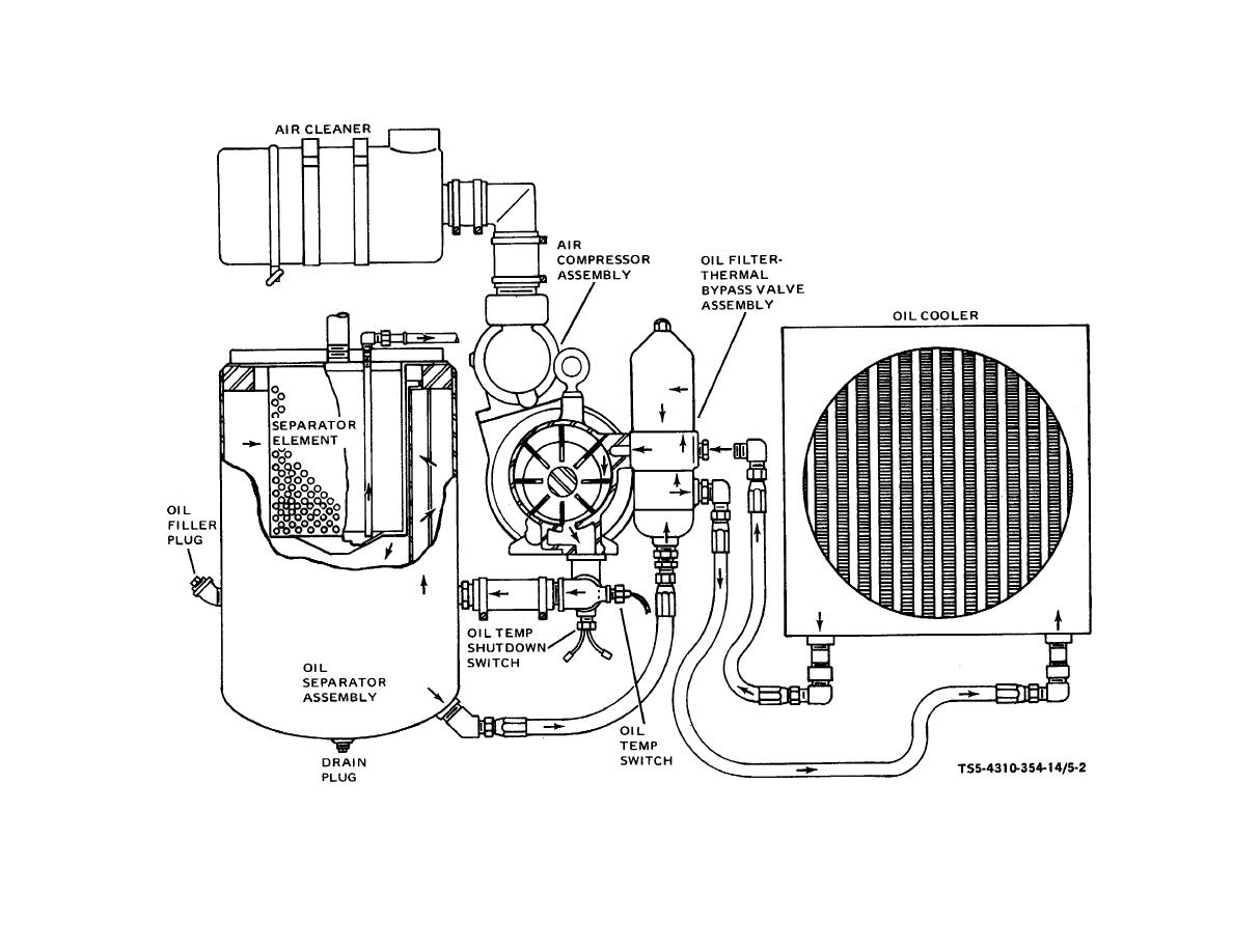 air compressor system schematic