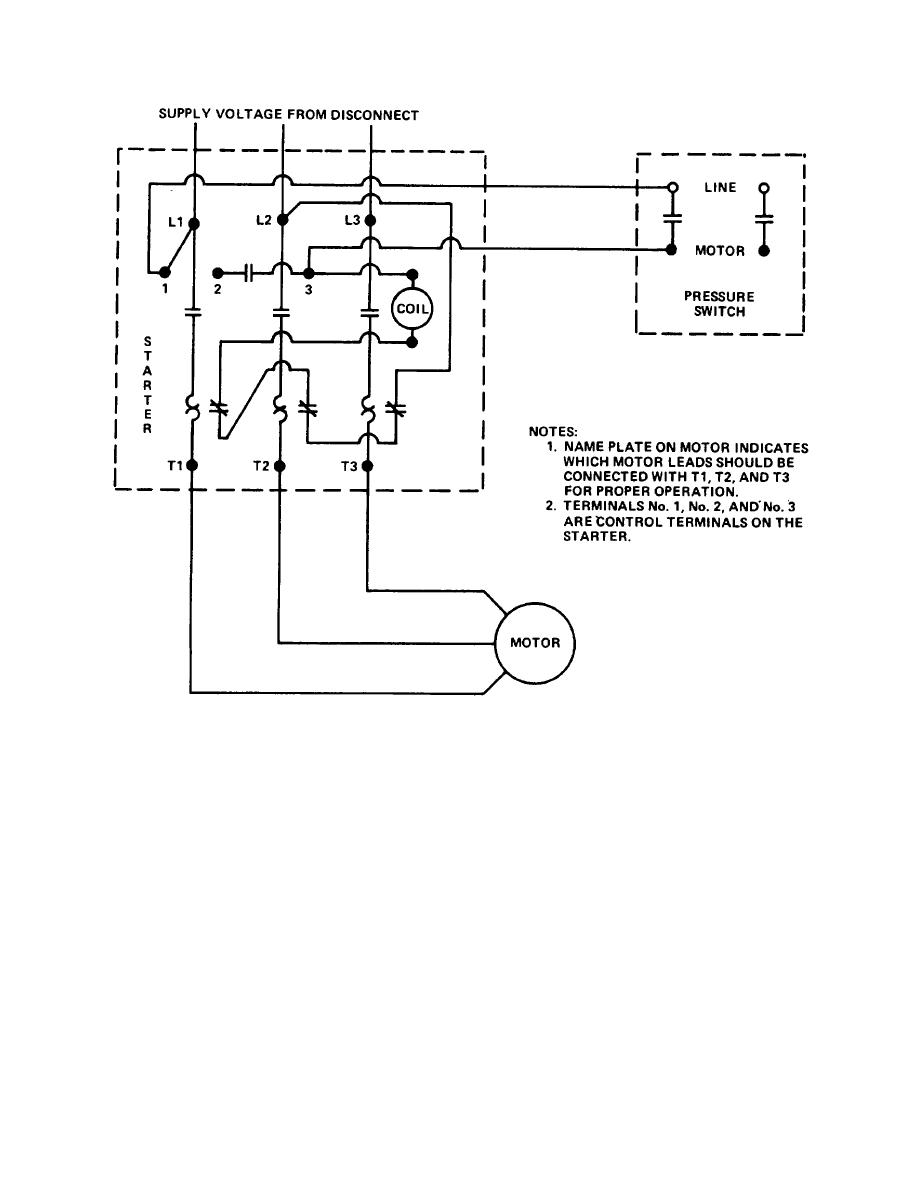 Lenze Wiring Diagram Auto Electrical 1987 Mitsubishi Mighty Max Figure 1 3