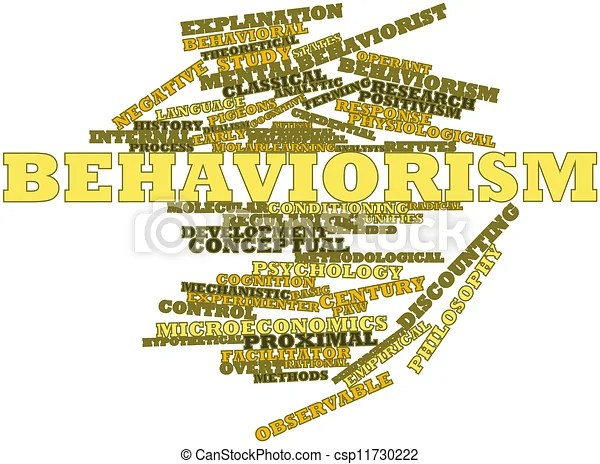 Abstract word cloud for behaviorism with related tags and clip