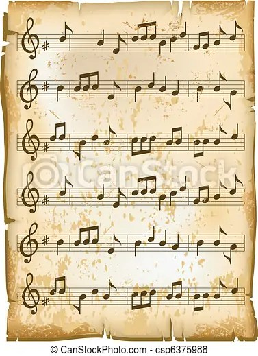 Old music sheet of paper texture with natural patterns, vector