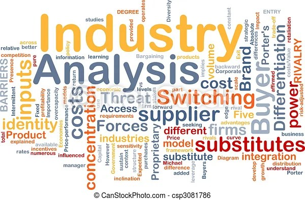 Industry analysis background concept Background concept wordcloud