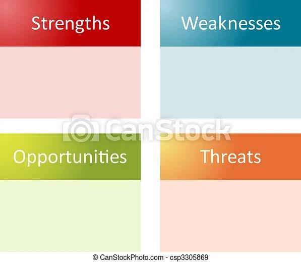 Swot analysis business diagram Swot analysis business stock