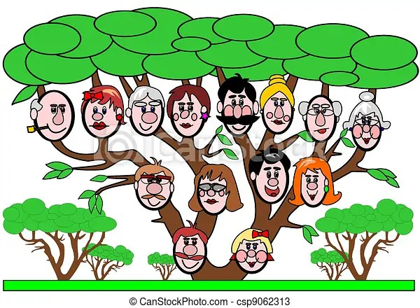 Cartoon illustration of a family tree with three vectors - Search