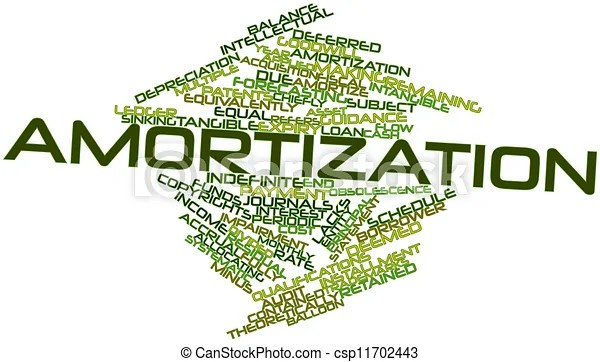 Abstract word cloud for amortization with related tags and terms - amorzation