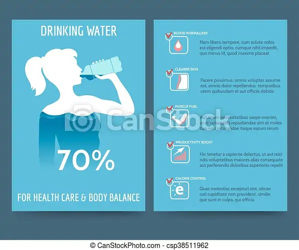 Brochure template with drinking water benefit Brochure flyer - benefit flyer template