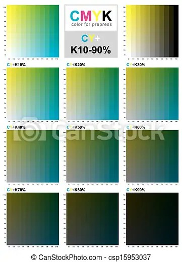 Cmyk color swatch chart - cyan and yellow The cmyk color model is a