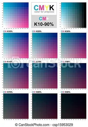 Cmyk color swatch chart - cyan and magenta The cmyk color model is