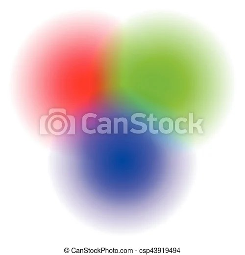 Color wheel / color chart with blended, faded circles for color