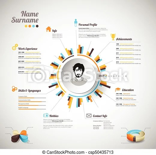 Creative, color rich cv / resume template with circle in the center and