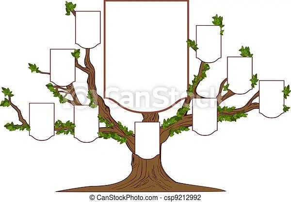 Family tree Family branchy tree with empty emblems