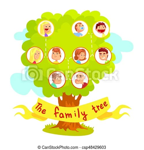 Family tree with portraits of relatives, genealogical tree vector