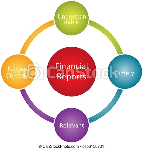 Reports Illustrations and Clip Art 7,698 Reports royalty free