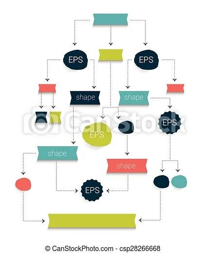 Flow chart diagram, scheme simply editable without text clip