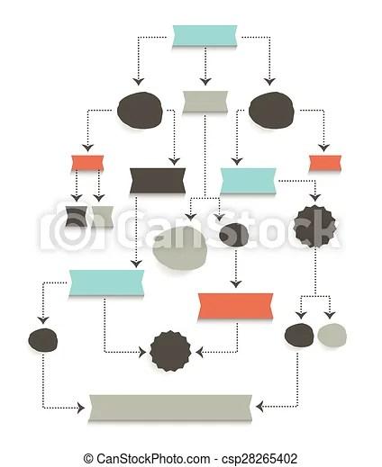 Flow chart diagram, scheme simply editable without text