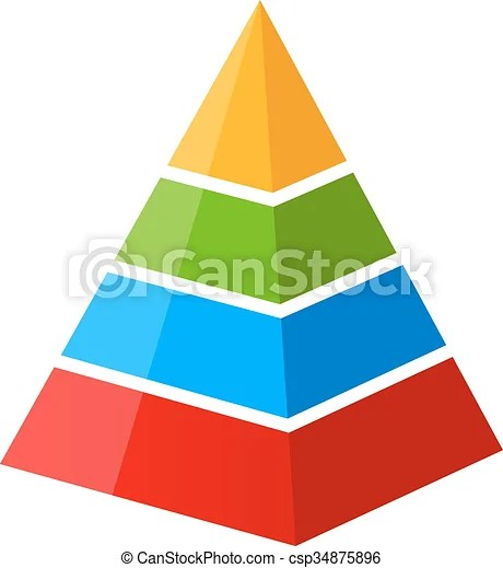Four part pyramid diagram isolated on white background eps vectors