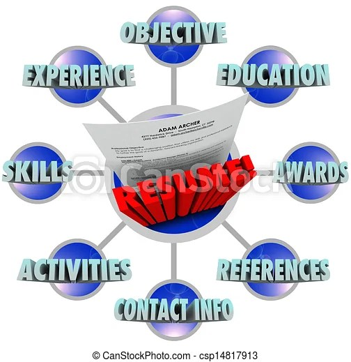 Great resume words experience skills reference The words great