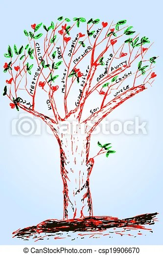 Vector hand draw sketch of family tree vectors illustration - Search