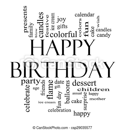 Happy birthday word cloud concept in black and white with picture