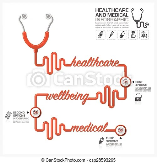 Healthcare and medical infographic with stethoscope timeline diagram - medical timeline template