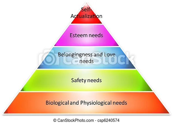 Hierarchical strategy pyramid diagram Hierarchical strategy