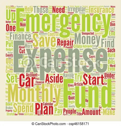 How to create your own emergency fund word cloud concept text