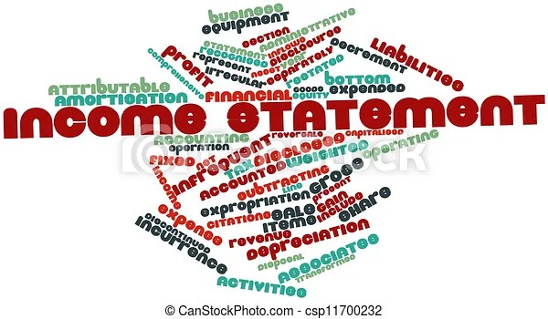 Abstract word cloud for income statement with related tags