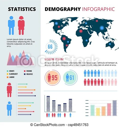 Infographic concept design of people population demographic vector