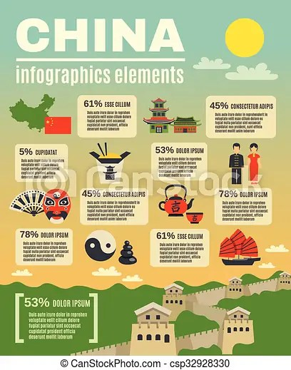 Infographic presentation poster on chinese culture Infographic - poster on line