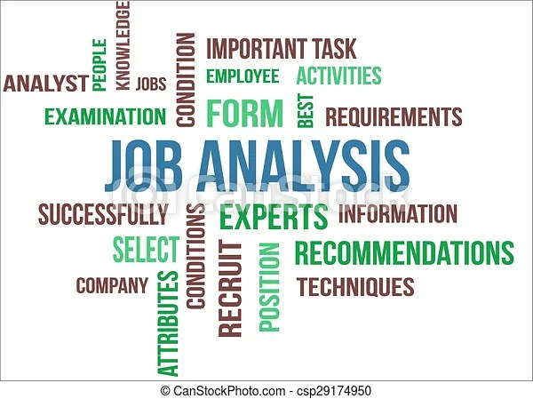 A word cloud of job analysis related items - job analysis