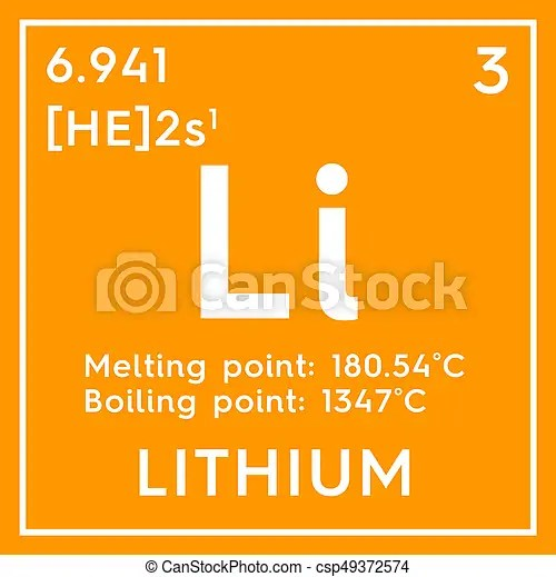 Lithium alkali metals chemical element of mendeleev\u0027s picture - new periodic table for alkali metals