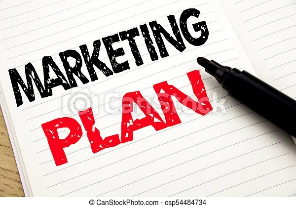 Marketing plan business concept for planning successful strategy