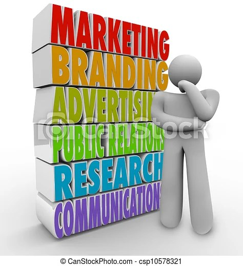 Marketing plan thinking strategy advertising communications A man - advertising plan