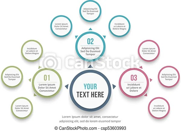 Mind map diagram Absrtact mind map template, business infographics