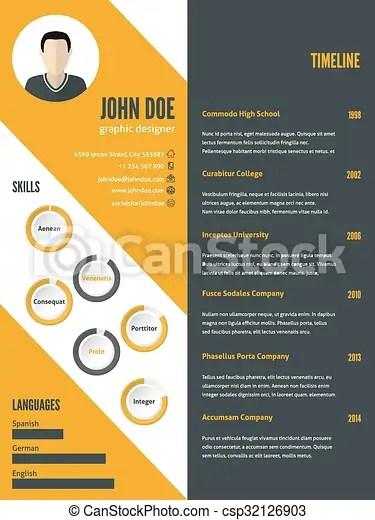 New modern resume cv template with photo New modern resume cv