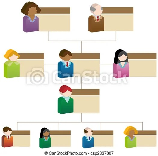 Organizational people box chart Flowchart diagram with blank space