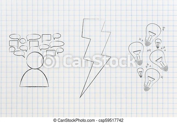 Brainstorming conceptual illustration person with comic bubbles