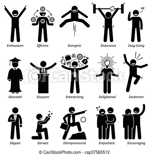 Positive character traits Positive personalities traits, vector