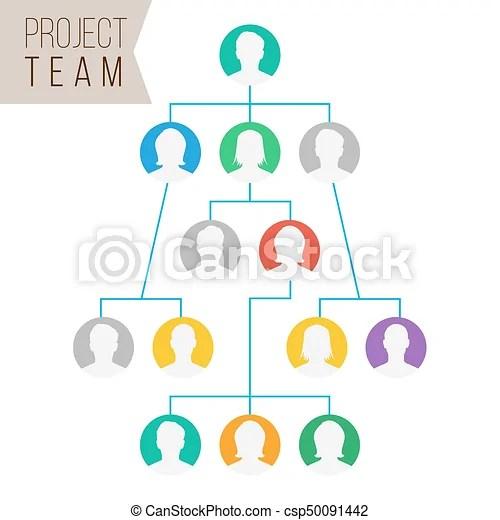 Project team vector employee group organization flat default