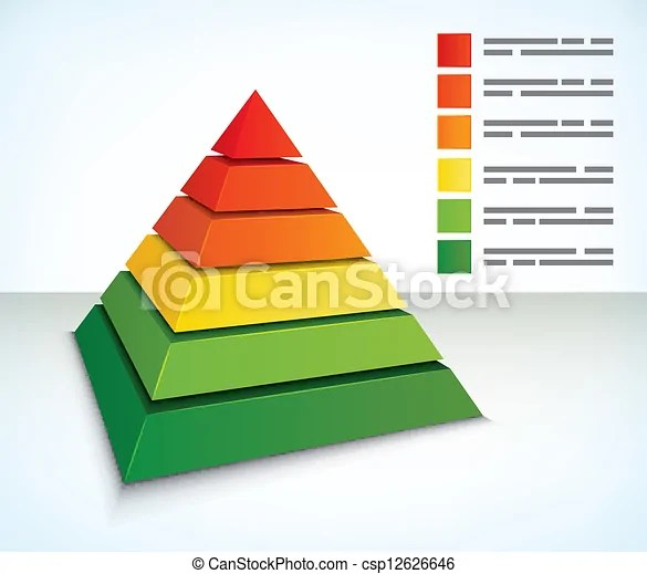 Pyramid diagram with seven component layers in colors graduating
