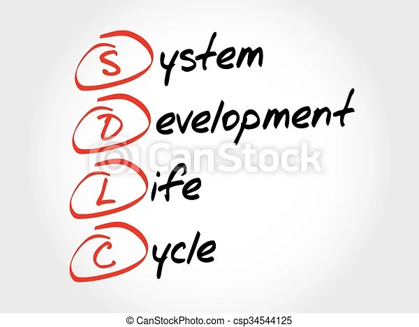 Water fall sdlc system development life cycle methodology software
