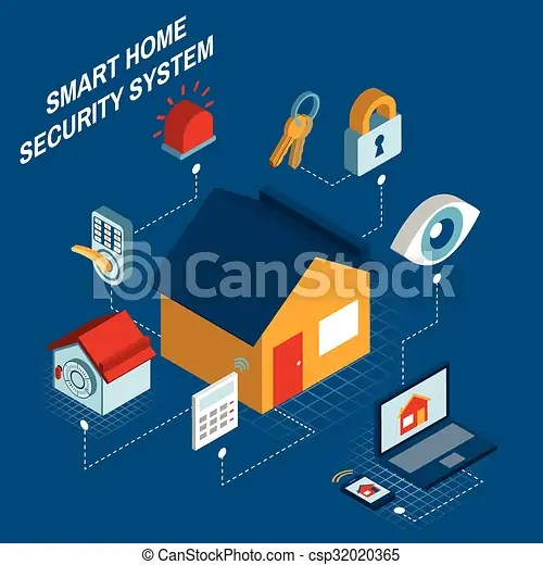 Smart home security system isometric poster  Smart home clip art