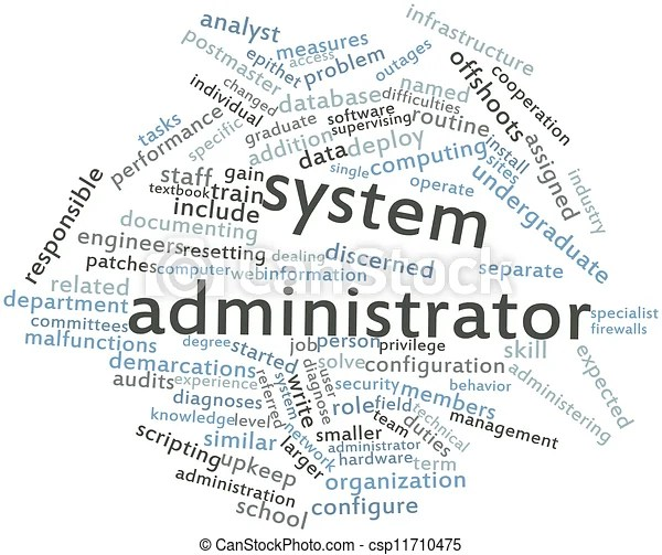 System administrator Stock Photos and Images 1,855 System