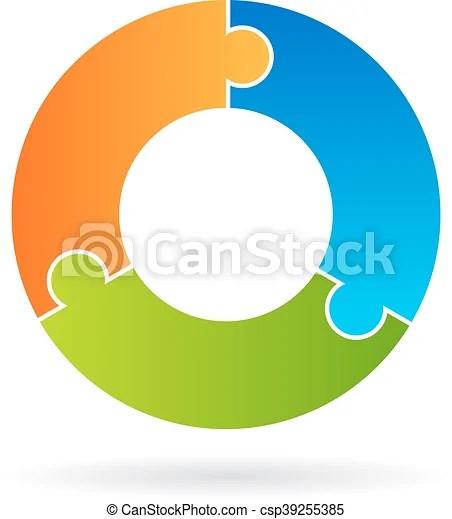Three part process cycle chart Puzzle three part process cycle