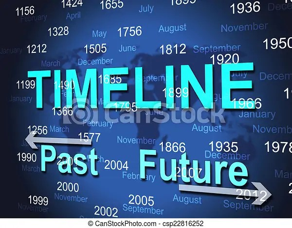 Time line represents timeline chart and done Time line meaning